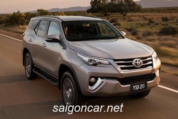 Toyota Fortuner Tong Quan