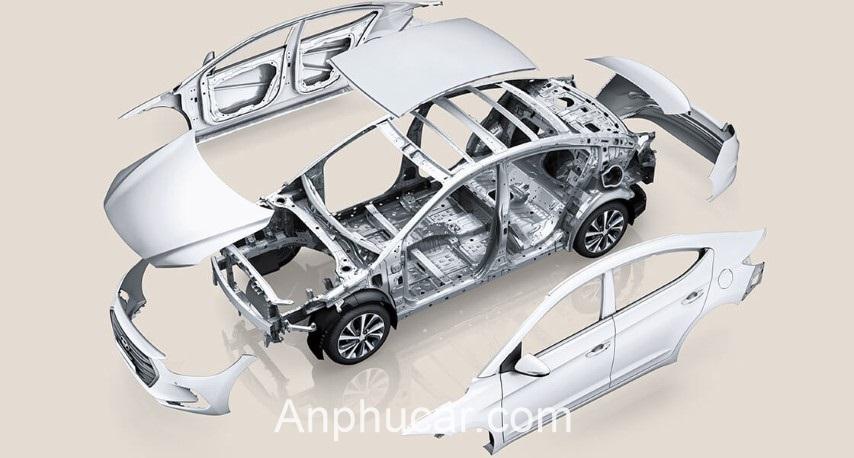 Danh Gia Xe Hyundai Accent 2020 Khung Gam
